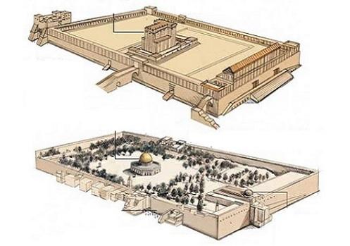 De judiska templen